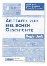Zeittafel zur biblischen Geschichte, Plakat und Begleitheft
