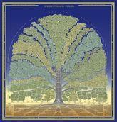 Geschichtsbaum Europa, Poster