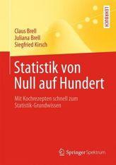 Statistik von Null auf Hundert
