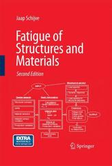 Fatigue of Structures and Materials, w. CD-ROM