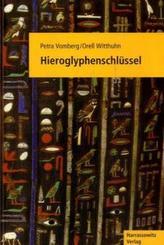 Hieroglyphenschlüssel