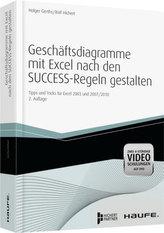 Geschäftsdiagramme mit Excel nach den SUCCESS-Regeln gestalten, m. DVD