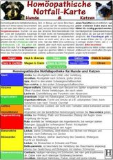 Homöopathische Notfall-Karte Hunde & Katzen