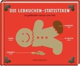 Die Lebkuchen-Statistiken