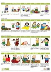 Babyzeichen Poster - Meine ersten Babyzeichen