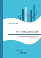 Das Event-Evaluationsmodell. Erfolge nachweisen, Kosten legitimieren, Qualität steigern