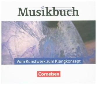 Vom Kunstwerk zum Klangkonzept, Audio-CDs