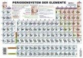 Periodensystem der Elemente für die Sekundarstufe II (Format A3)