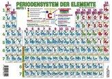 Periodensystem der Elemente Sekundarstufe I (Format A3)
